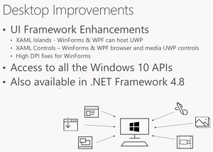 Desktop Improvements in .NET Core 3