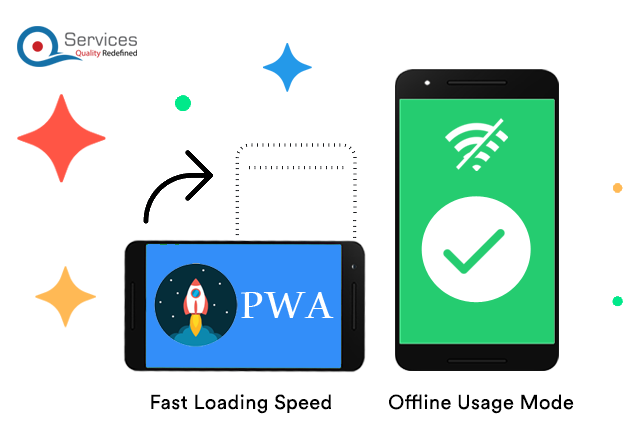 Why Brands are Switching to PWA?